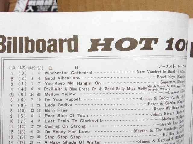 Billboard HOT 100.jpg