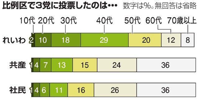 朝日グラフ.jpg