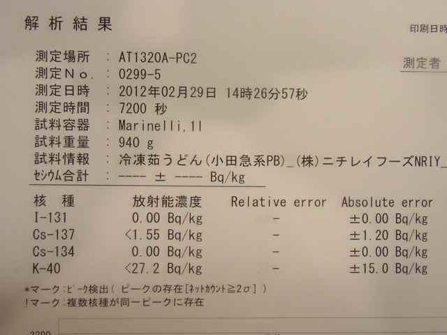 讃岐うどん解析結果.jpg